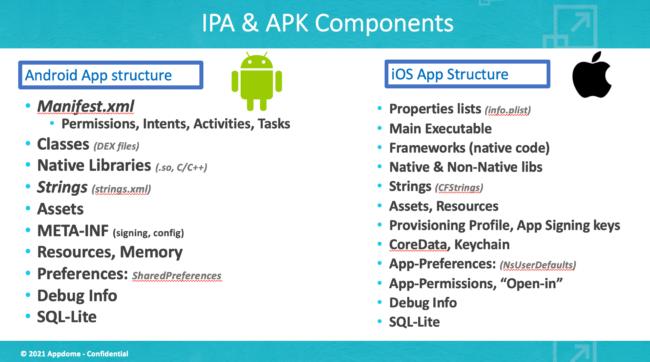 apk ipa components